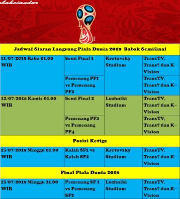 Jadwal Siaran Langsung Piala Dunia 2018 Pendidikan Kewarganegaraan Pesiar Piala Dunia Dunia