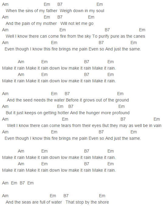 Ed Sheeran - Make it Rain Chords Capo 4 | Chords | Pinterest | Rain ...