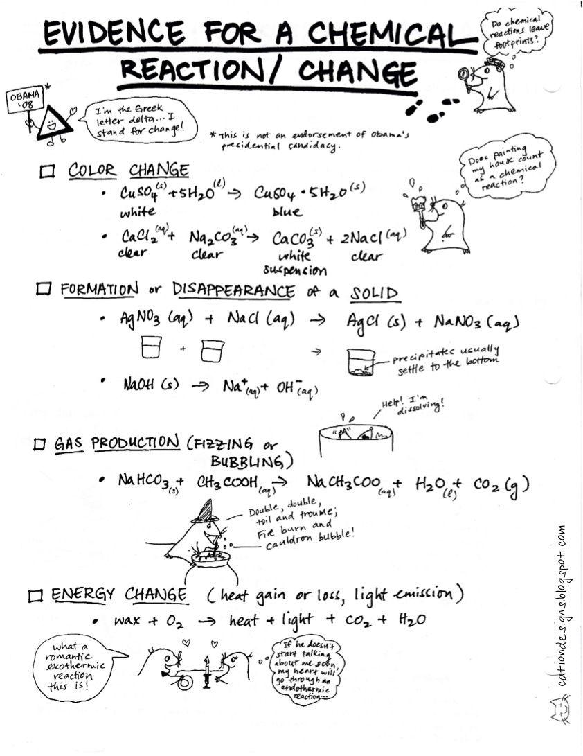 Cation Designs: Science Teacher? | Chemistry | Pinterest | Chemie ...