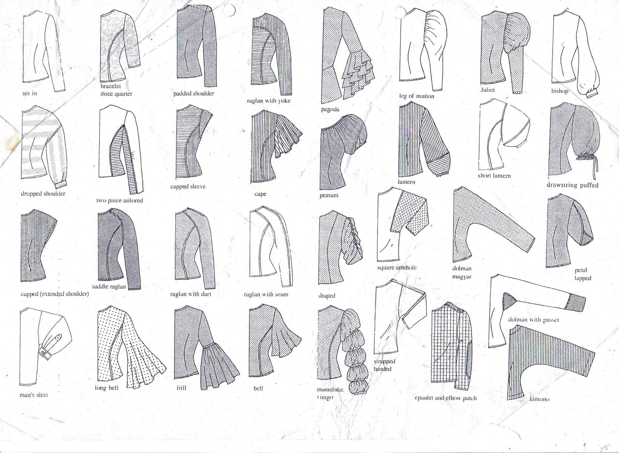 Sleeve styles. | fashion sketches | Pinterest