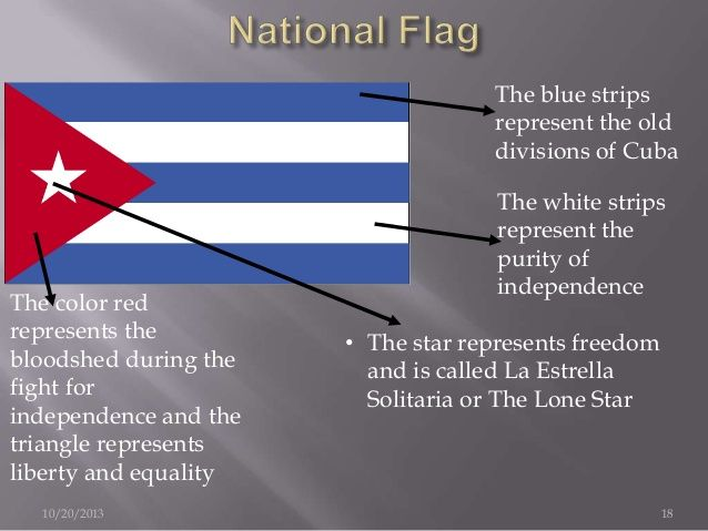 the blue strips represent the old divisions of cuba the color red represents the bloodshed during the fight for independent traveldeeper visitcuba