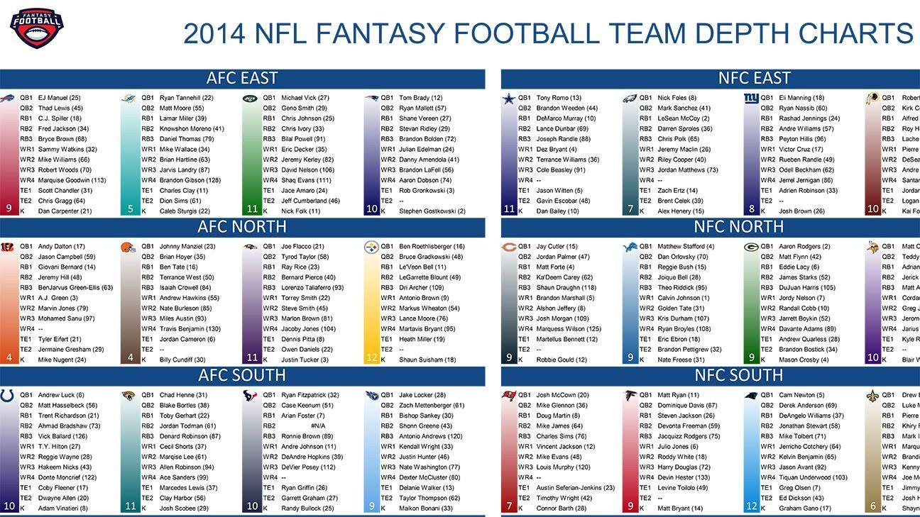 2014 Fantasy Football cheat sheets Fantasy football