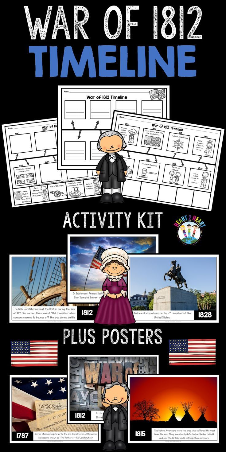 War Of 1812 Timeline Kit With Posters Activities Social Studies