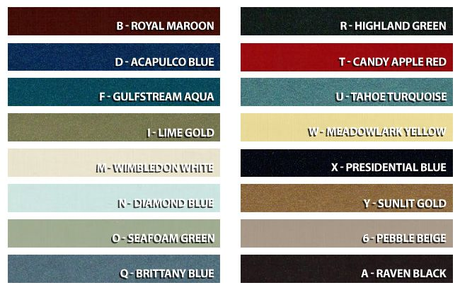 Mustang How To Decoding Swatches More Ford Mustang 1968 1968