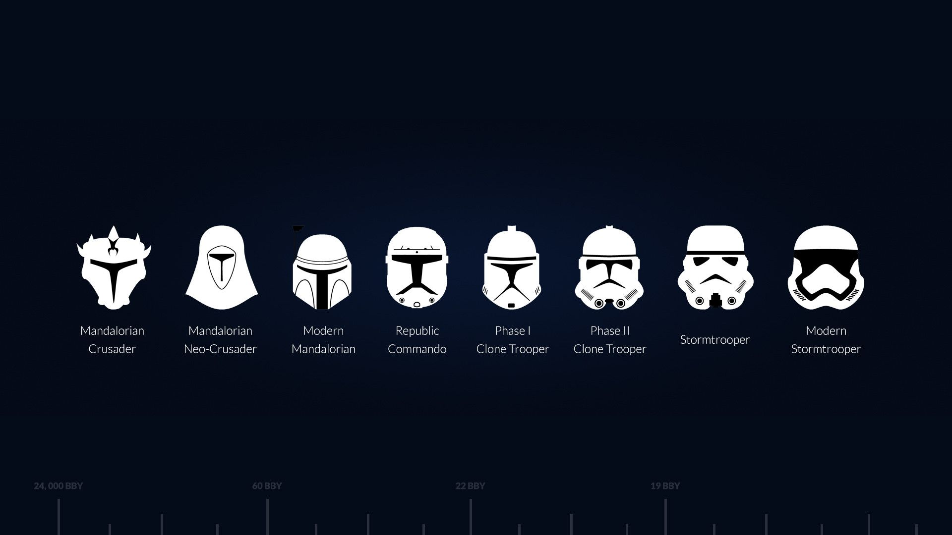 Storm Troopers Evolution Hd Wallpaper 1920x1080 Id 55918 Star Wars Wallpaper Star Wars Helmet Star Wars Background