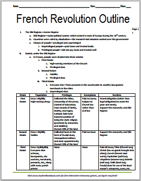 outline french revolution debate essay The french revolution essay examples 175 total results an analysis of the goals of the french revolution produced by the enlightenment 593 words  the portrayal of the french revolution in dickens's a tale of two cities 336 words 1 page the major cause of the french revolution 2,254 words.