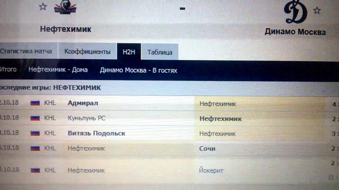 Прогноз на КХЛ: Куньлунь РС – Нефтехимик – 20 октября 2018 года