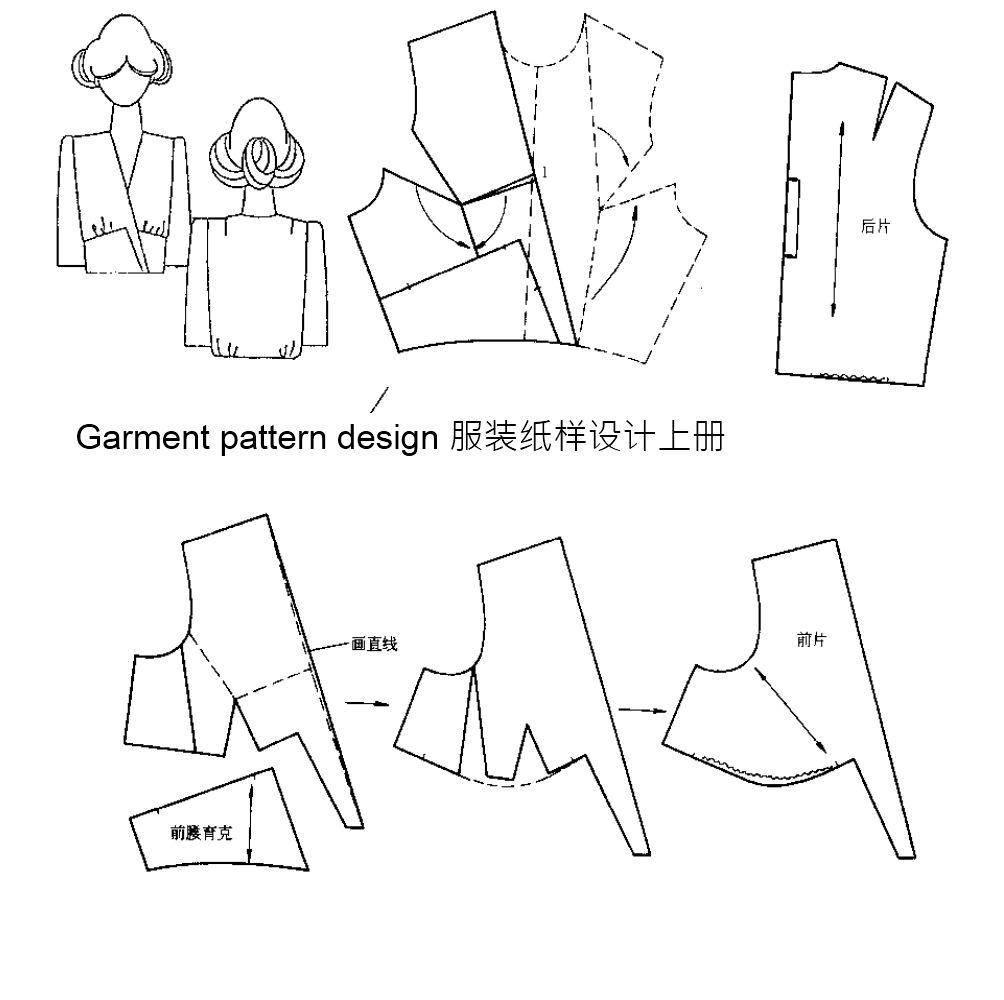 Garment pattern design | cuello y escotes | Pinterest | Patrones ...