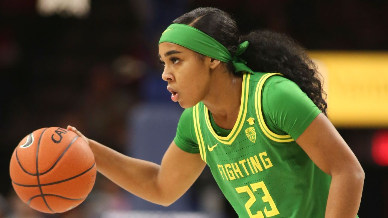 Who are the top 16 seeds in women's basketball right now