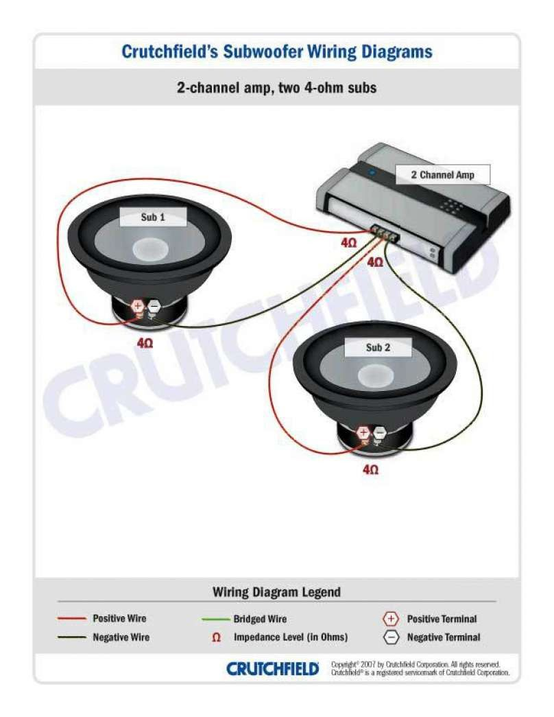2 Ohm Sub Wiring Diagram Origin At Dual 1 Subwoofer Wiring Subwoofer Ohms