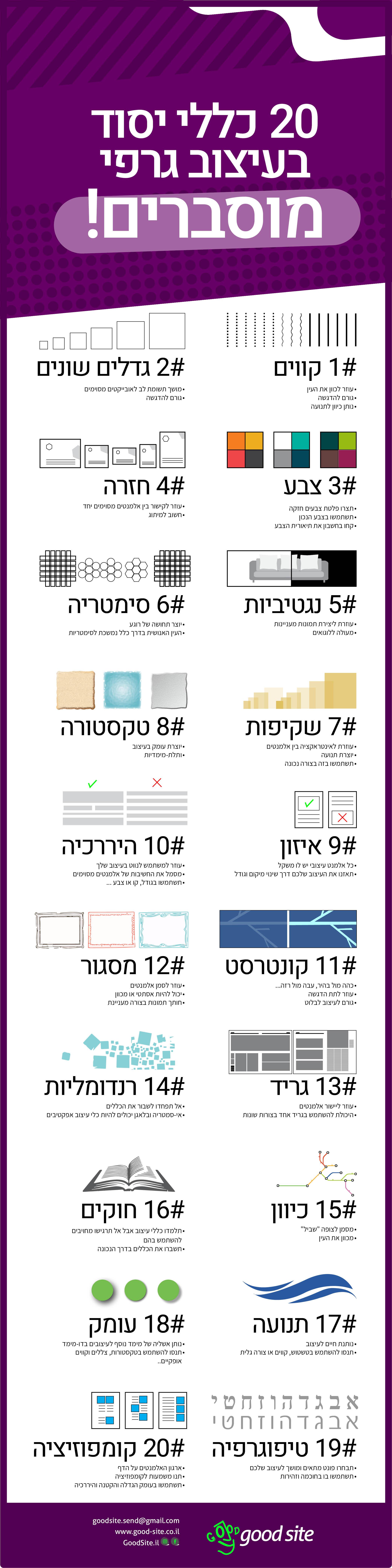 Hebrew Infographic 20