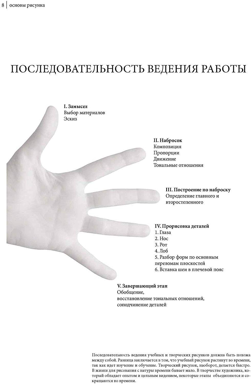 Fundamentals of drawing amazoncouk va mogilevtsev