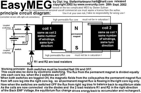 c4de02b5e1f Zero Point Energy - Tom Bearden - Motionless Electric Generator - MDG 2007  with schematics