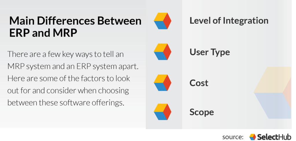 MRP vs ERP A Comprehensive Comparison of the Difference