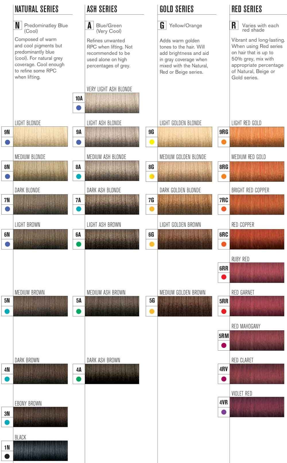 Neutral Hair Colors Paul Mitchell Color Chart Matrix Hair Color Chart Matrix Hair Color