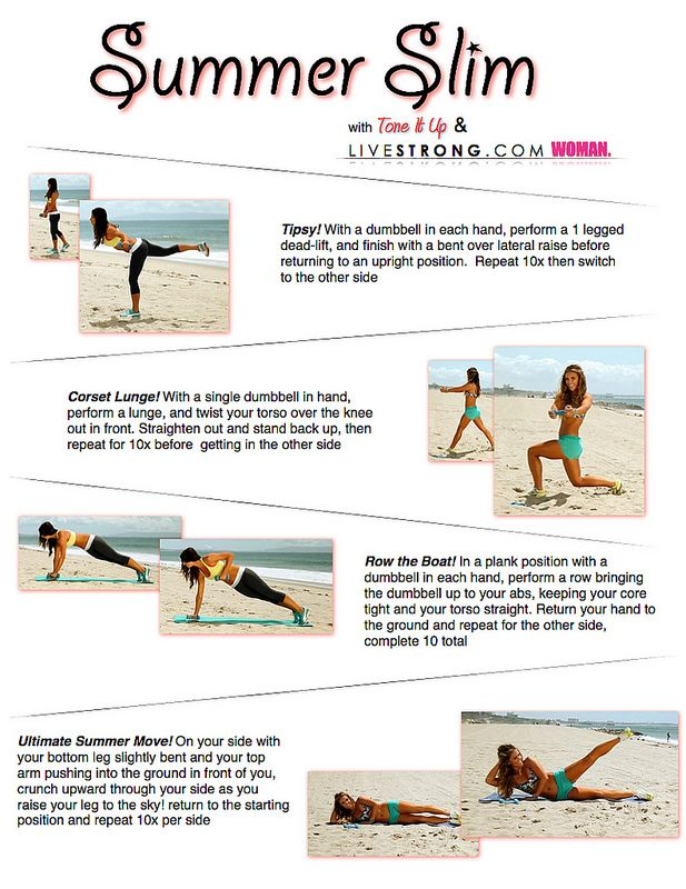 Summer Slim printable workout from Tone It Up! Works the core ...