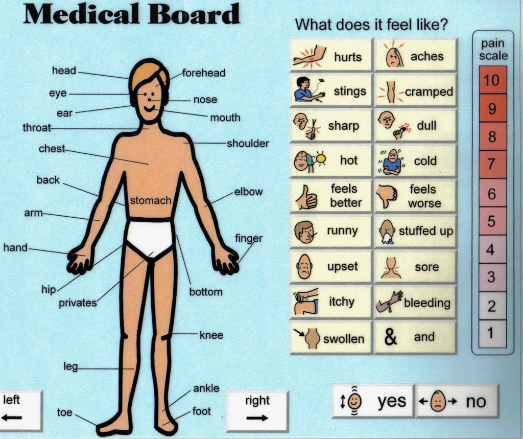 pain communication board aac medical and emergency pain communication board