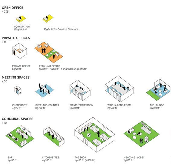 E51006355046adbe5263acc3e7b443c2 modular space interior for Space planning architecture