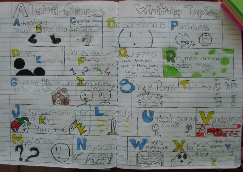 One of the best Alpha-Genres Writer's Notebook pages I ever received from a student came from 7th grader Emily.  http://corbettharrison.com/lessons/alpha-genres.htm