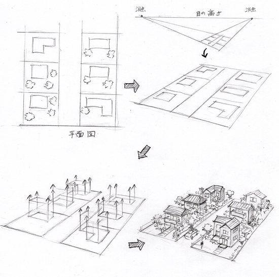 住宅鳥瞰住宅パースの描き方 描き方 建築パース パース