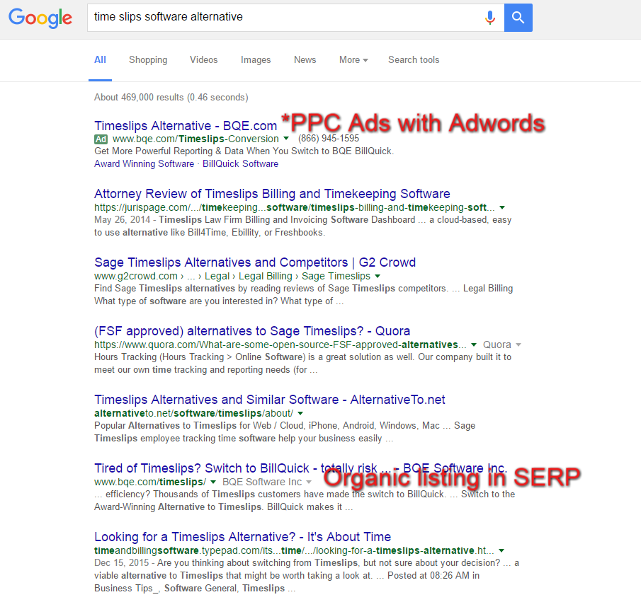 Ppc Case Study  Digital Marketing Experts