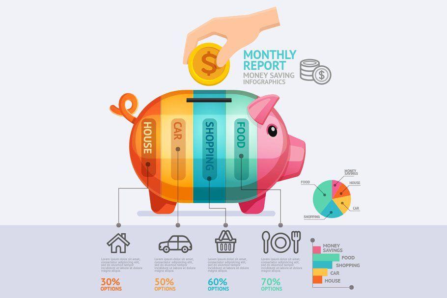 Money saving plan infographics money saving plan