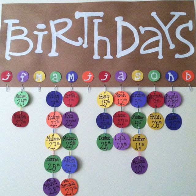 Birthday Chart Ideas For Classroom Decoration Awesome Idea No Moreway Forgotten Birthdays Now That S