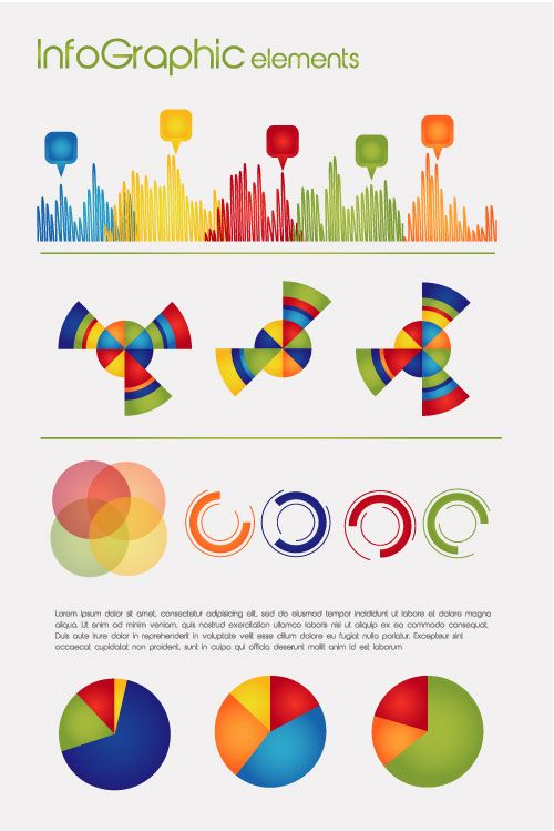 Labels And Different Types Of Pie Charts Color Pinterest Pie
