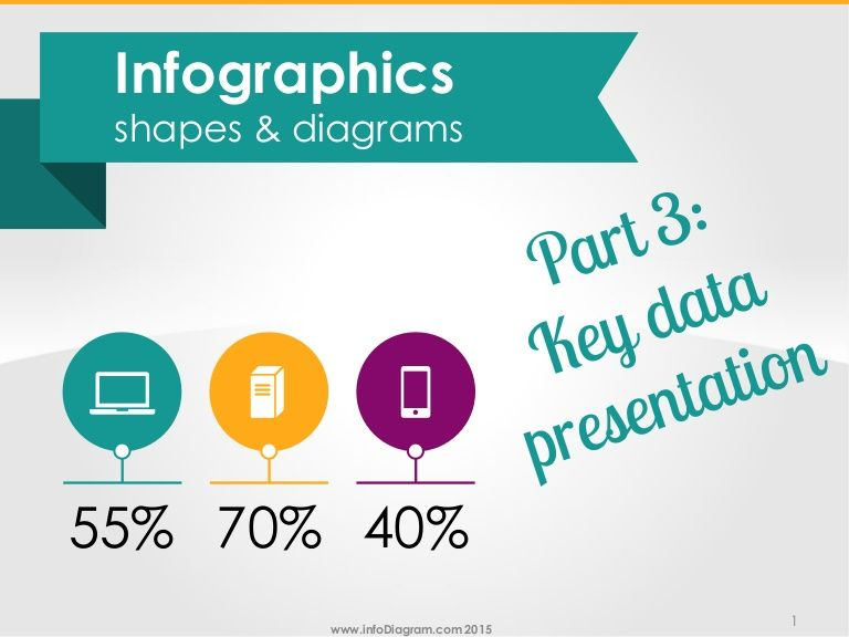 Infographics of key data values and KPIs - inspirative of creative ...