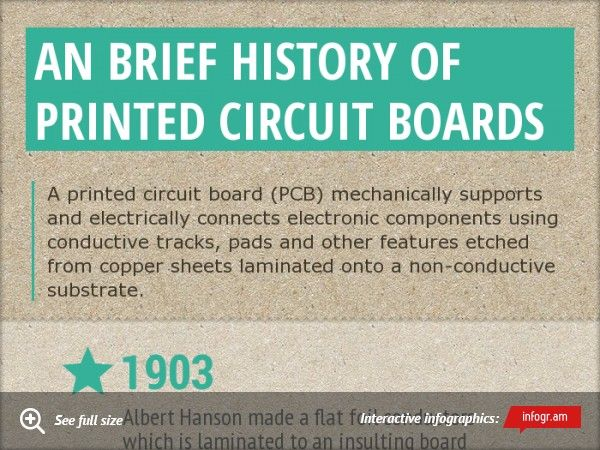 Infographic: An Brief History of Printed Circuit Boards - | PCB