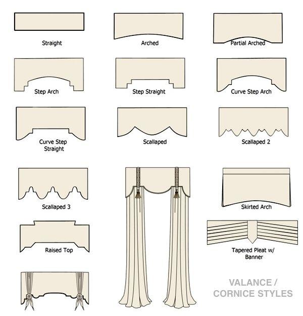 Curtains U0026 Blinds U2013 Styles
