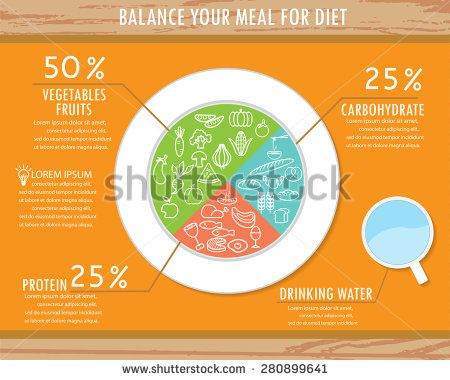 healthy foods infographics elements and background balance your - diabetes brochure template