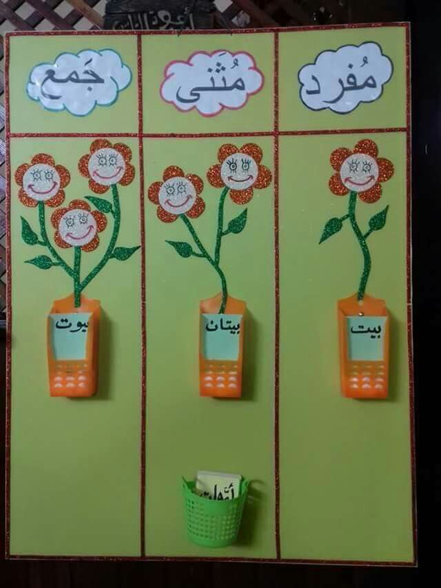 Pin By Sawsan Hajjar On اللغة العربية Learning Arabic Learn Arabic Alphabet Arabic Alphabet