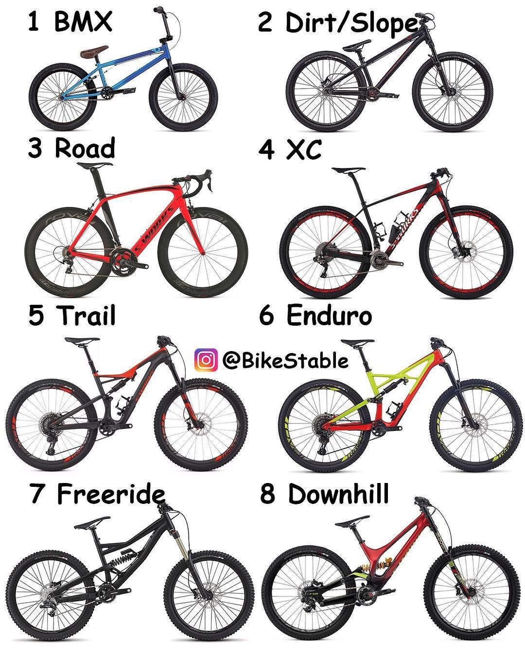 5 859 Likes 1 252 Comments Bikestable Mtb Media
