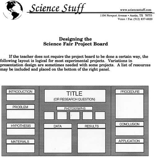 Science Fair Project Display Boards