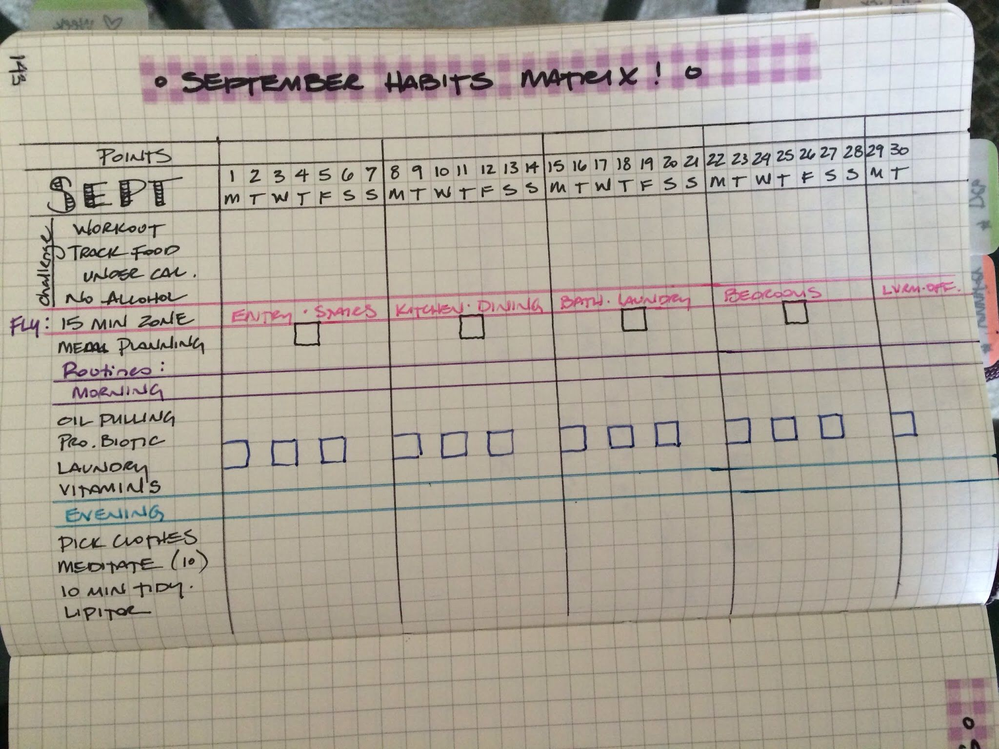 Monthly Habit Tracker Student Stationery Planner Agenda Journal To Do Checklist Chore