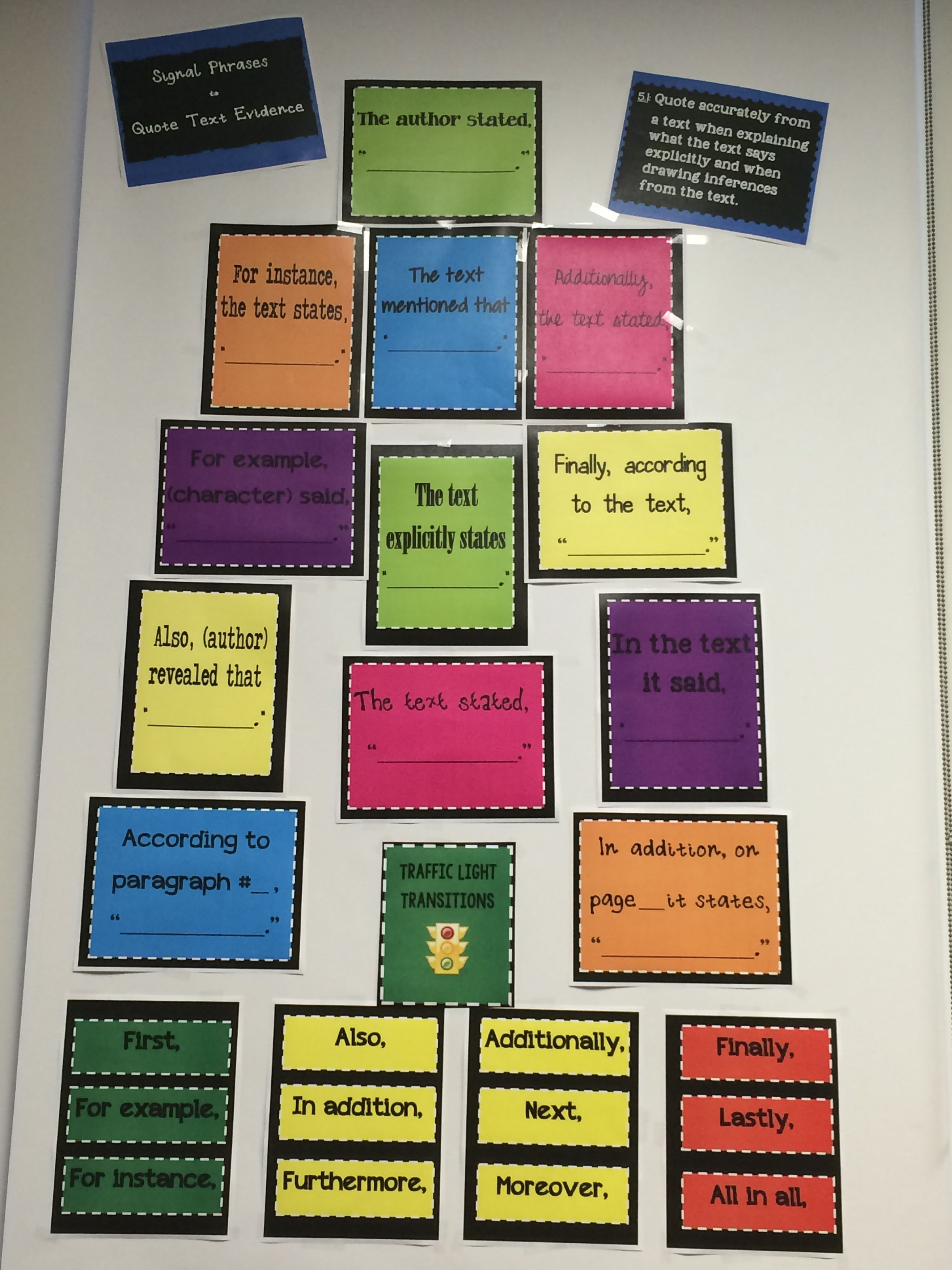 Transition Words And Phrases Citing Text Evidence