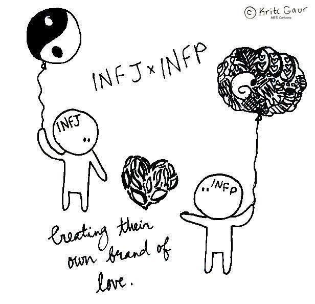 Infp and infj dating match