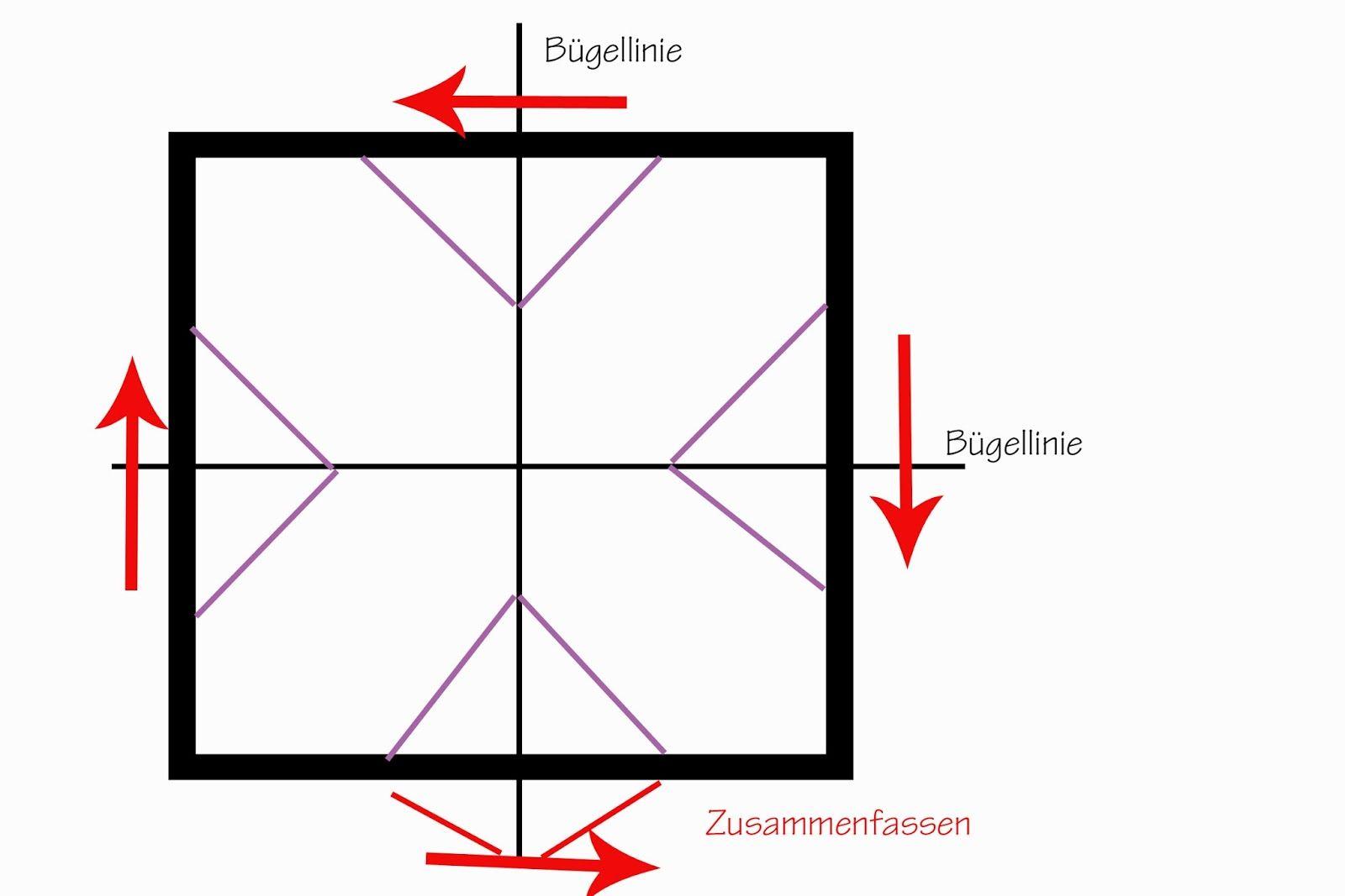 Anleitung Stoffkörbchen   Kissen   Pinterest   Craft