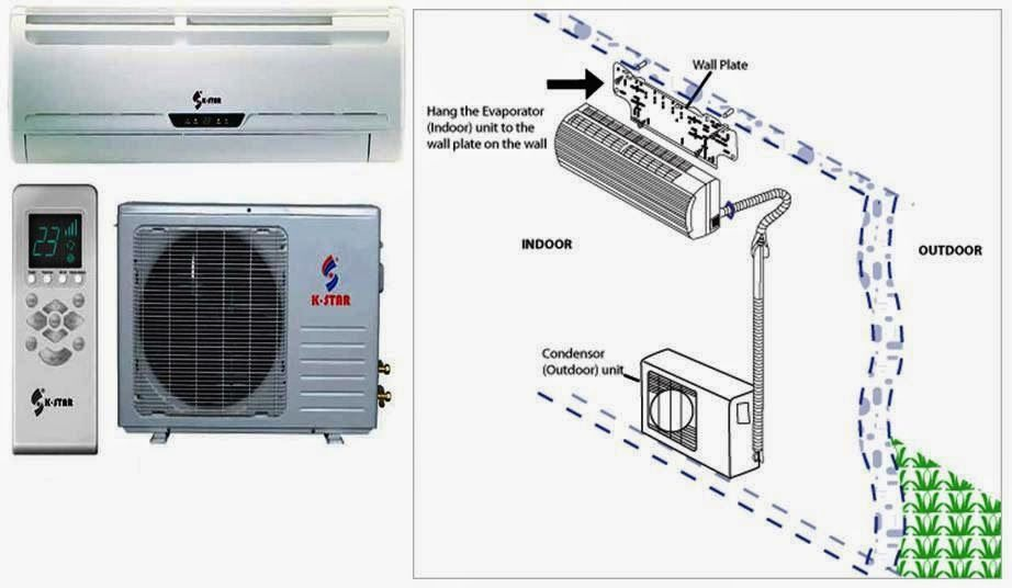 Air Conditioner Thermostat Wiring Diagram Awesome Stunning Lennox