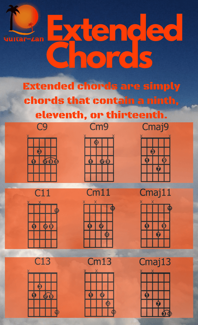 Rock Guitar Chord Mojo Guitar Chords Guitars And Rock