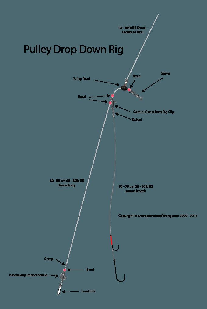 Pin By Aleksandra Garcia On Fishing Gear Fishing Rigs Fishing Knots Sea Fishing
