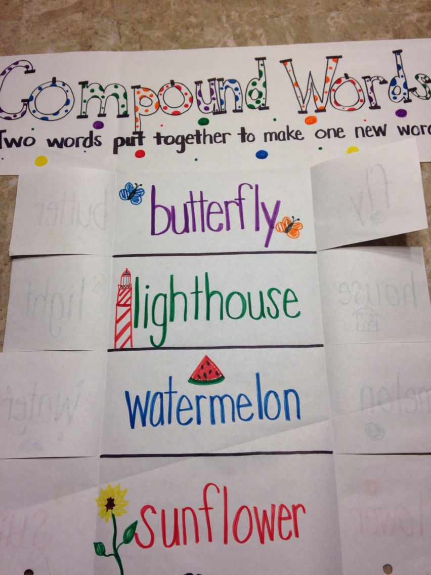 compound word anchor chart school pinterest compound