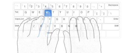 Strengthen Keyboarding skills. Create lessons. Monitor
