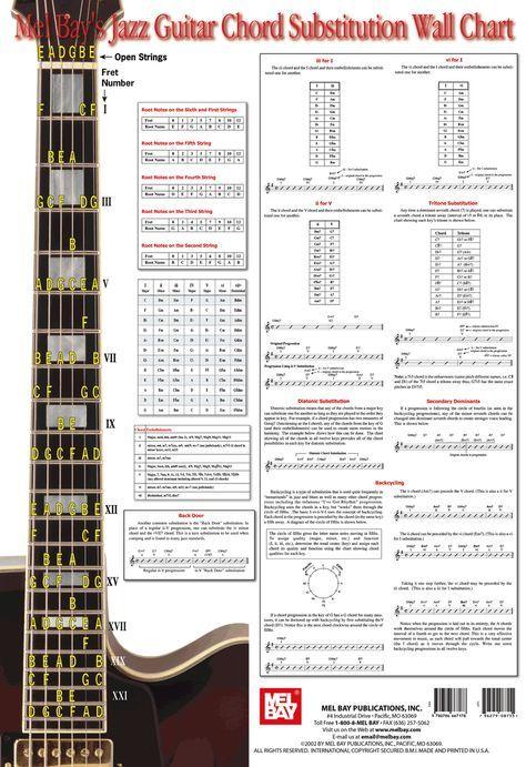 Mel Bay\'s Jazz Guitar Chord Substitution Wall Chart | Ukulele ...