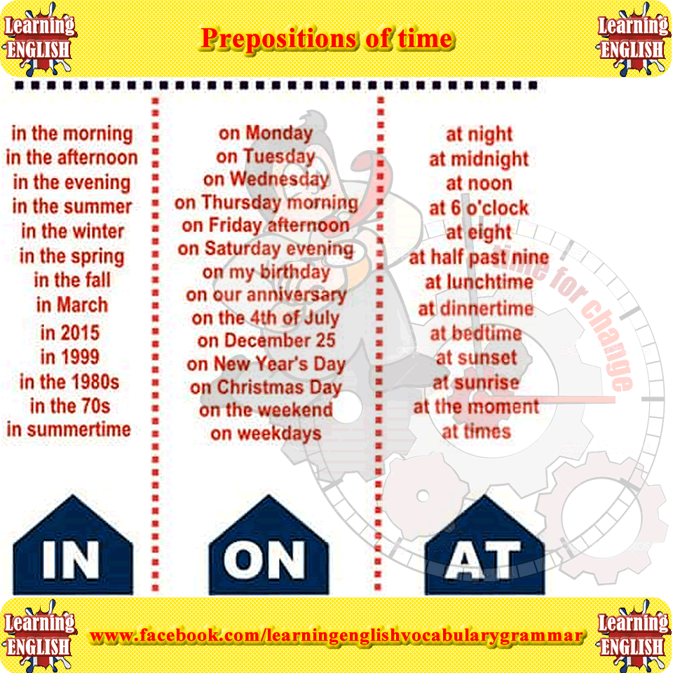 Prepositions of time examples using pictures – Prepositions of Time Worksheet