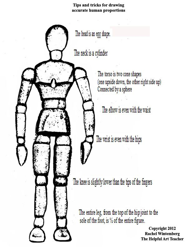 The Helpful Art Teacher Human Proportion Simplifying The Figure Using Geometric Form And Gesture Repin By Pinterest Art Worksheets Art Handouts Student Art