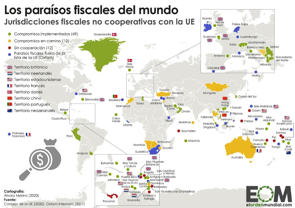 Es Andorra Un Paraíso Fiscal El Orden Mundial Eom En 2021 Paraíso Fiscal Islas Caiman Andorra