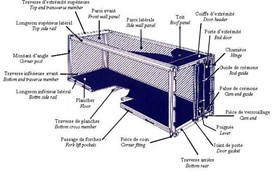 L ments d 39 un conteneur container pinterest see more ideas about conteneurs sch ma and - Coupe et section dessin technique ...