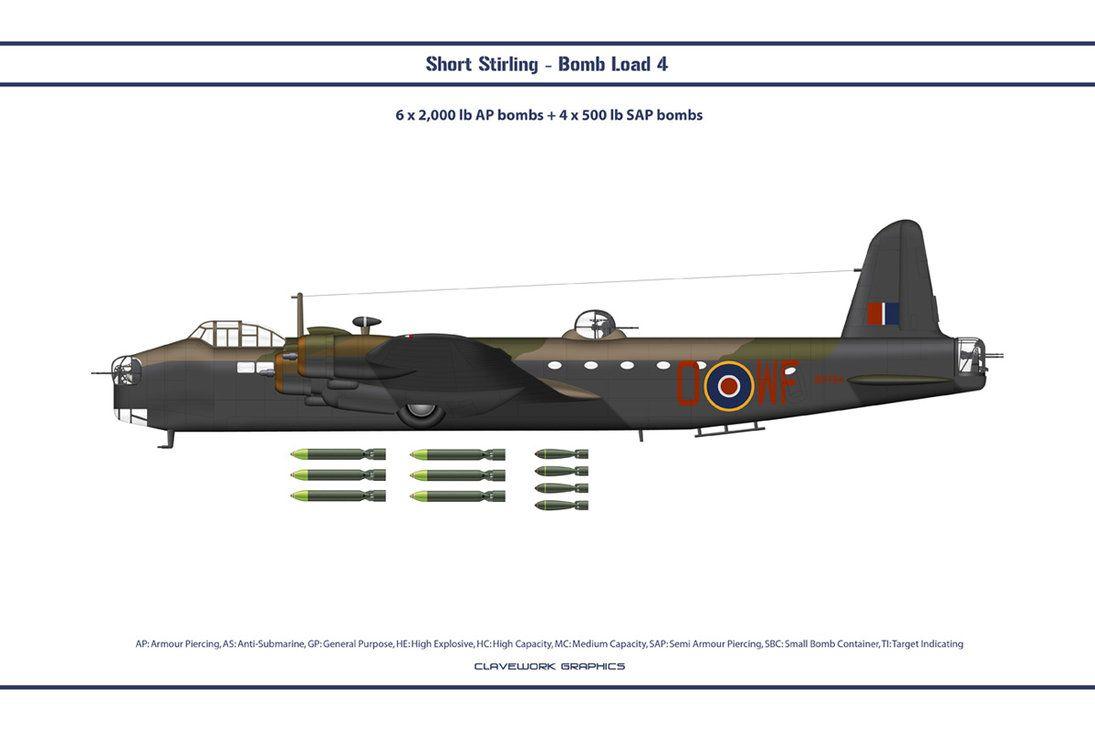 Stirling Load 4